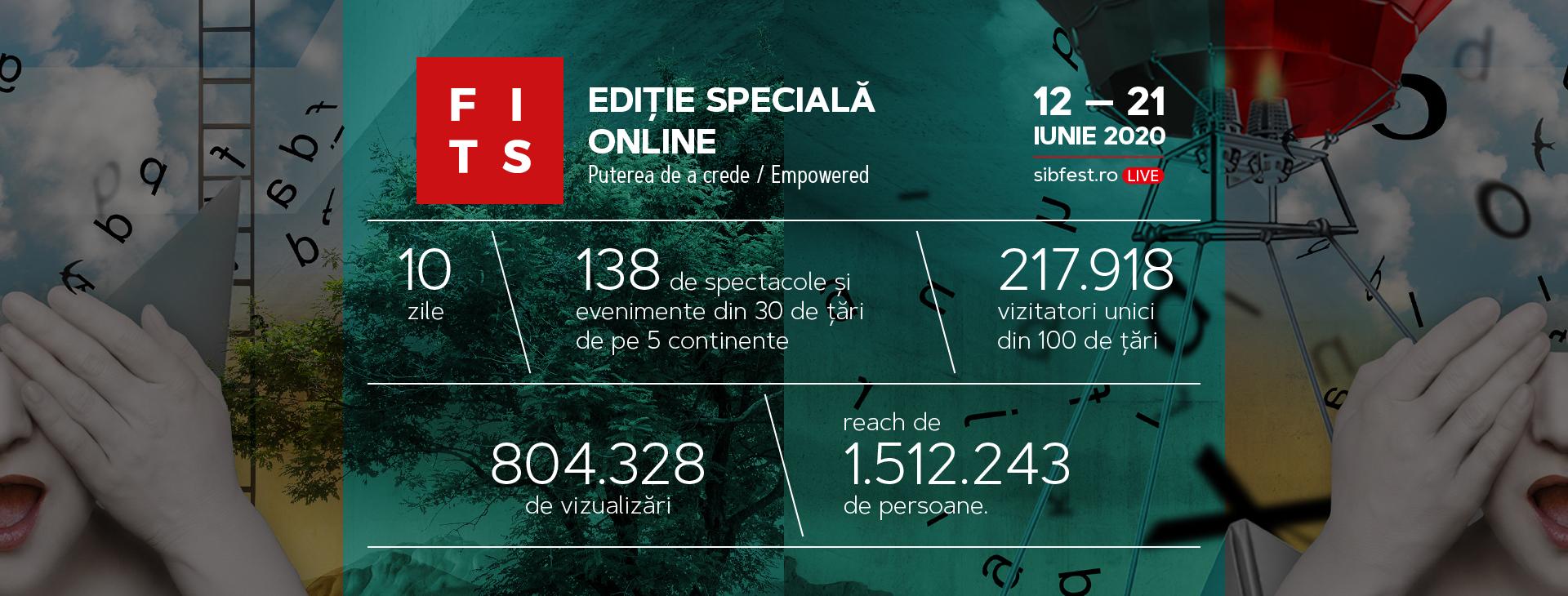 Bilanț FITSonline 2020: 217.918 vizitatori unici și 804.328 de vizualizări, timp de 10 zile