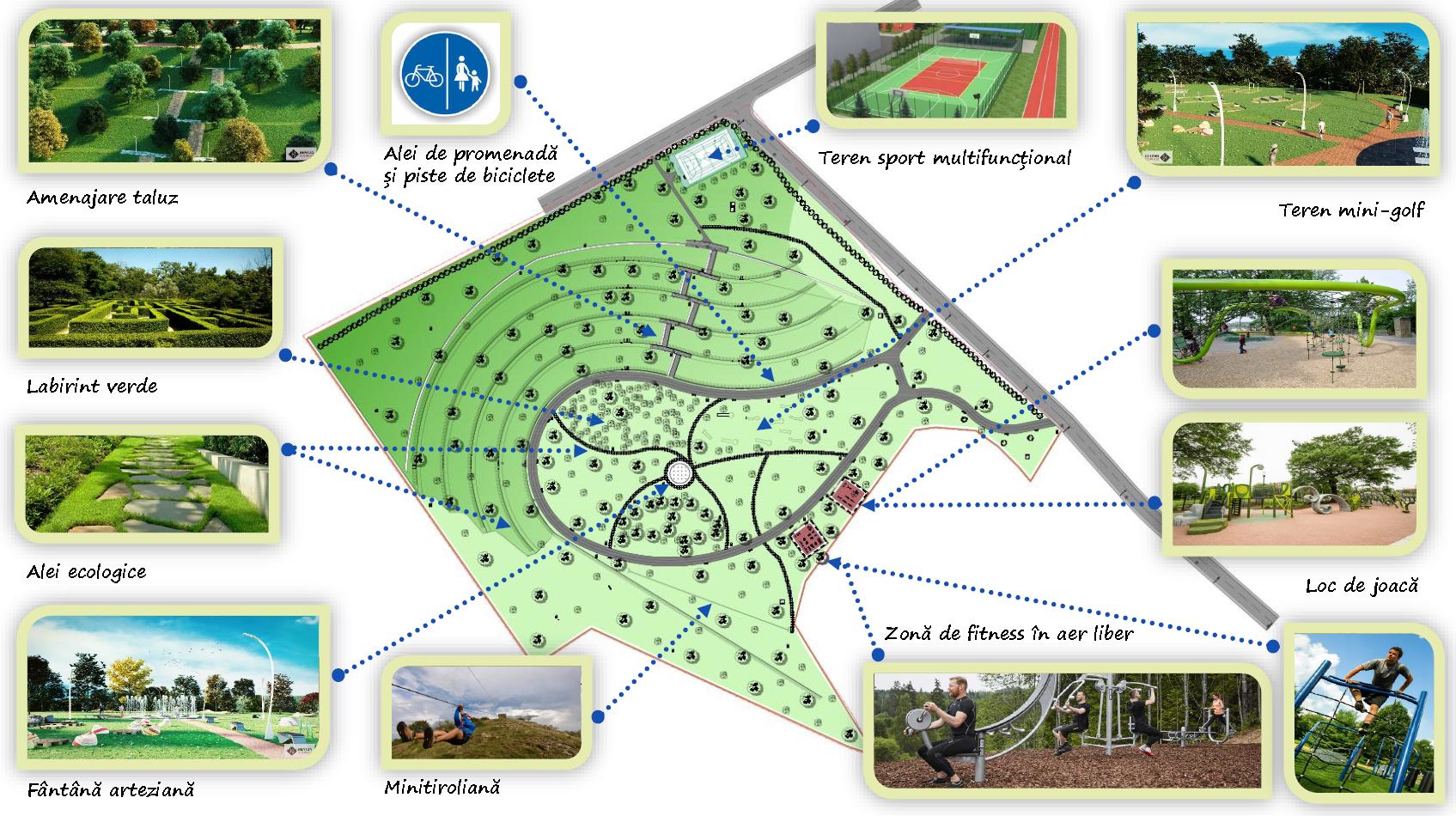 Primăria Sibiu organizează o procedură de achiziție pentru amenajarea parcului Tilișca