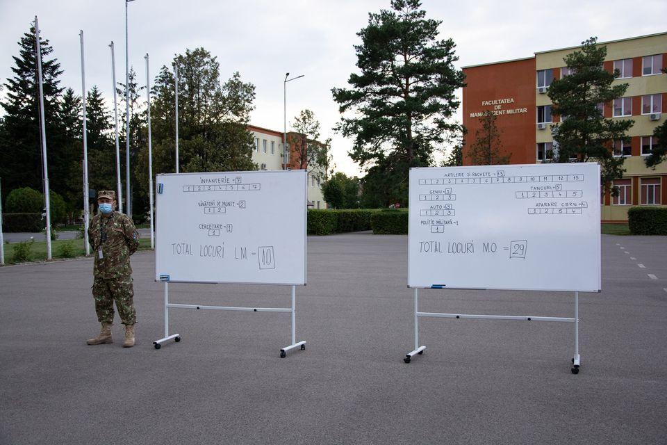 Repartiția pe arme a studenților din anul I la AFT Sibiu