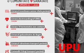 Fundația Comunitară Sibiu a contribuit la dotarea cu aparatură nouă la UPU