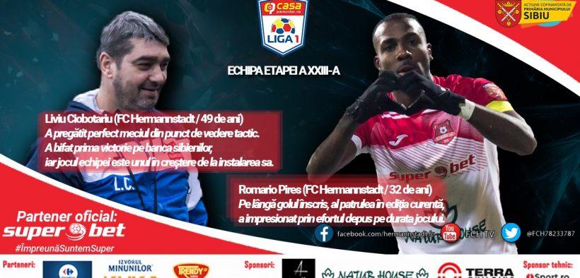 Liviu Ciobotariu și Romario Pires, incluși în echipa etapei a XXIII-a pe siteul www.lpf.ro