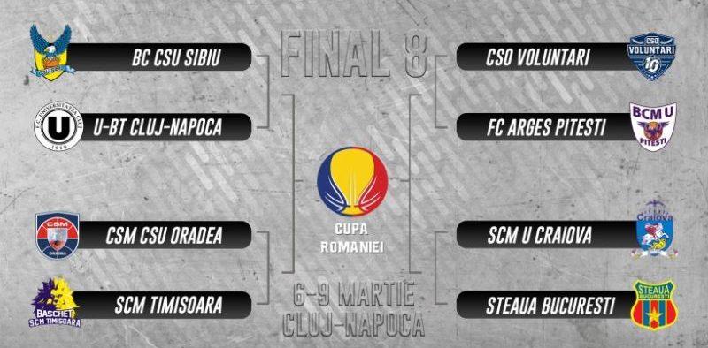 BC CSU Sibiu debutează astăzi în Final Eight-ului Cupei României