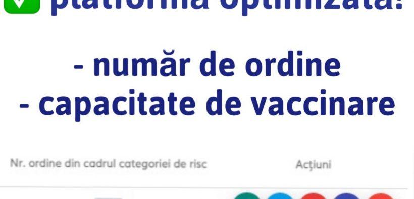 Platforma de programare pentru vaccinare a fost optimizată