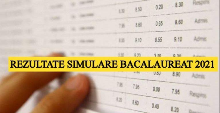 Simulare BAC 2021   9 elevi au obținut 10 la Matematică